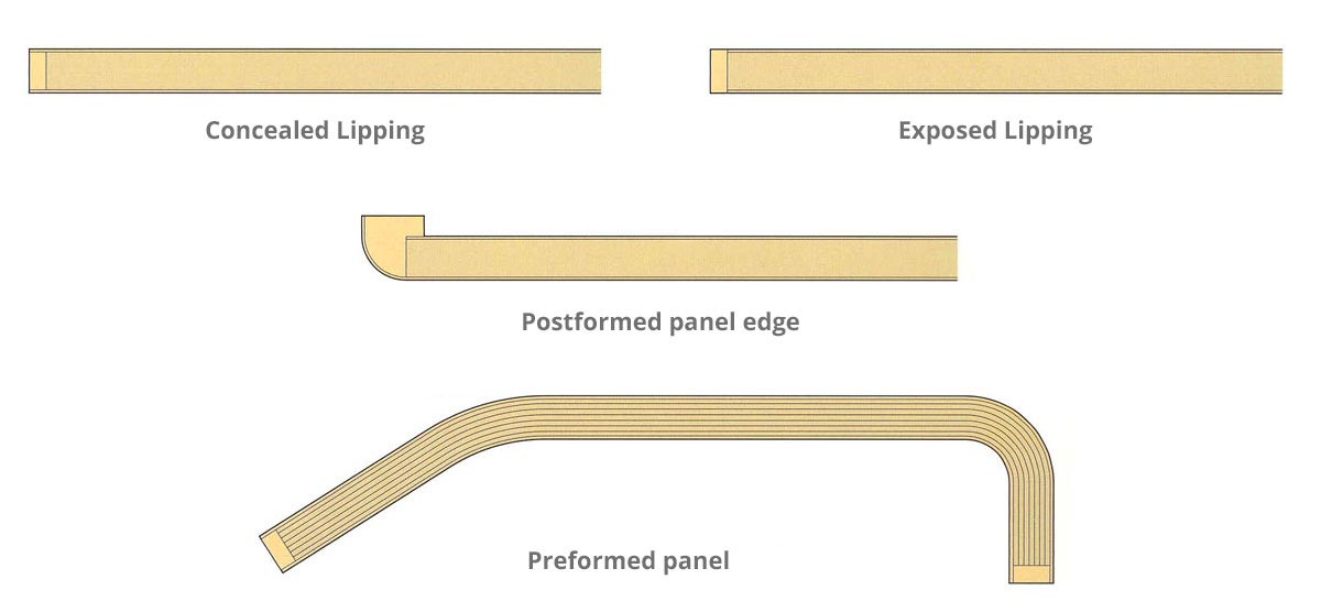 Wall & ceiling panels - Shadbolt